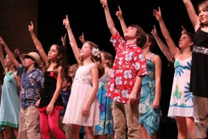 Talent club Sydney offers workshop for children in drama public speaking and creative writing.